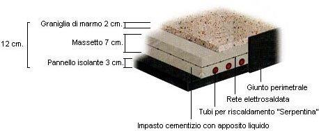 Seminato veneziano tecnica